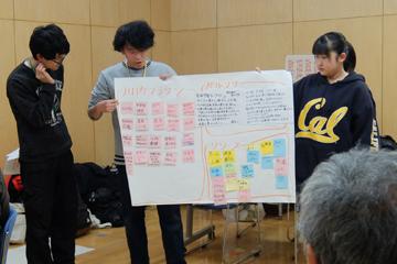 実践型社会課題解決プログラム@南相馬を実施します!